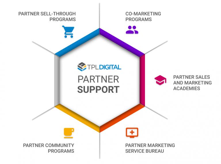 tpl digital partner support v2
