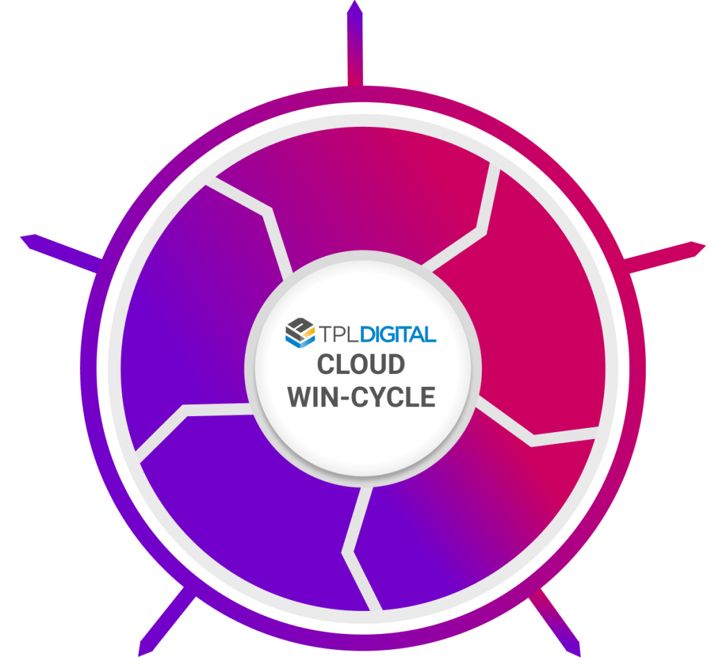 tpl digital cloud win cycle revamped 3