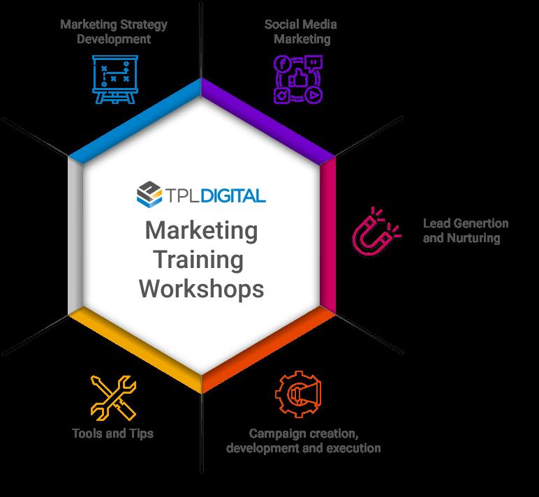tpl-digital-marketing-training-workshops